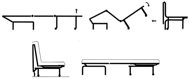 Схема механизма раскладки -